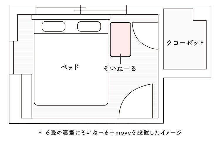 6畳の寝室にそいねーる+moveを設置したイメージ