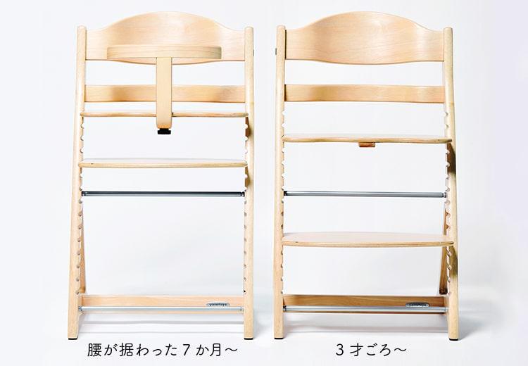 座板の高さ調整は6段階